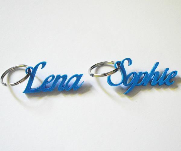Name Keyholder